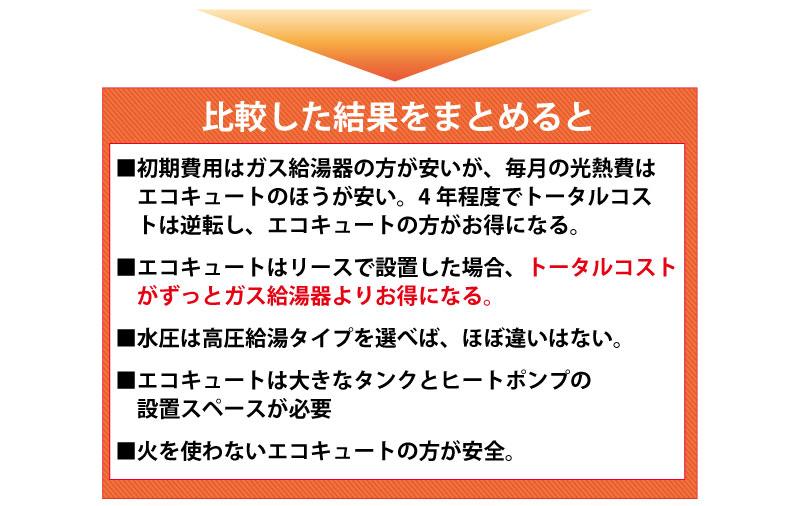 【山口県】灯油ボイラーとエコキュートの比較まとめ
