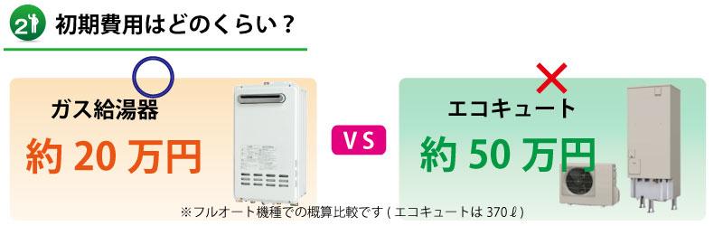 【山口県】ガス給湯器とエコキュートの初期費用比較